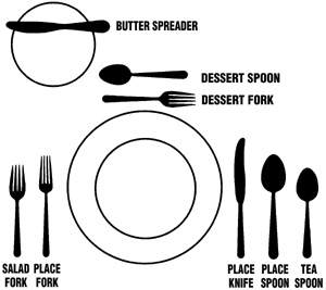 Sterling Silver Place Setting, Silver Dinner Plates, How to Set a